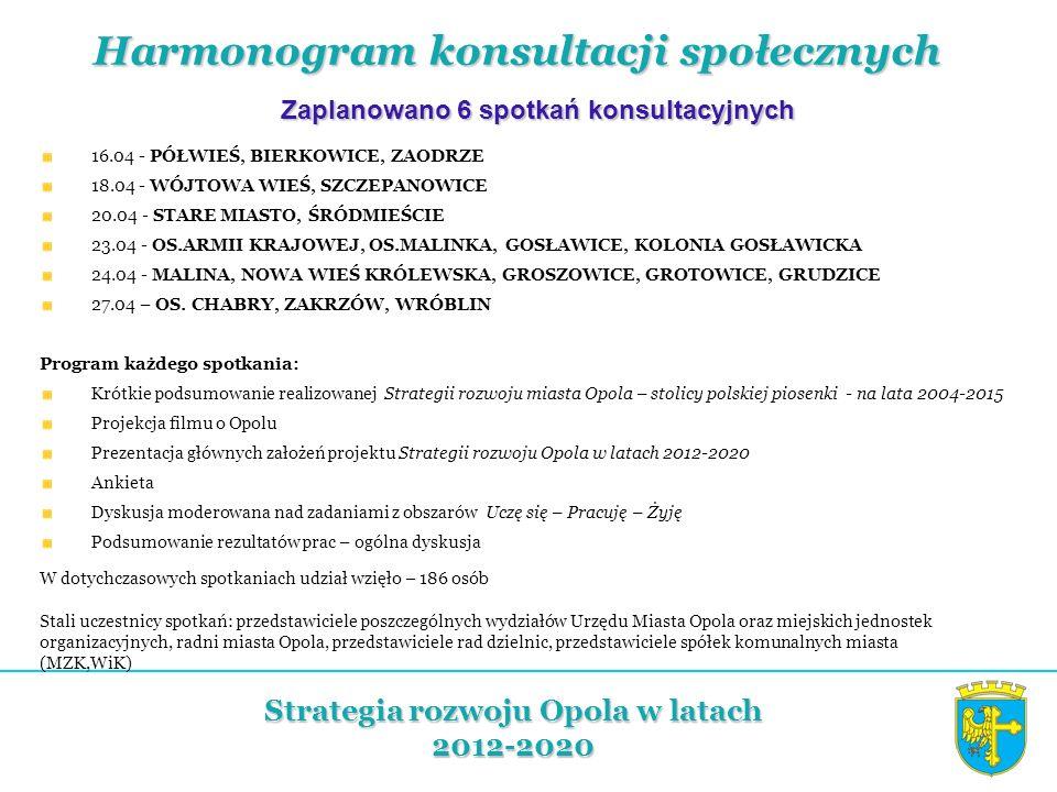 Pierwsze spotkanie – 16.04.2012 PÓŁWIEŚ, BIERKOWICE, ZAODRZE Miejsce: Publiczne Gimnazjum nr 8 przy ul.