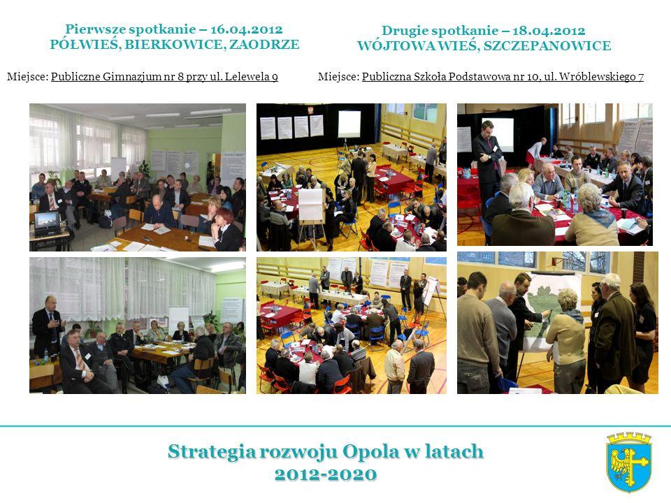 Pierwsze spotkanie – 16.04.2012 PÓŁWIEŚ, BIERKOWICE, ZAODRZE Miejsce: Publiczne Gimnazjum nr 8 przy ul. Lelewela 9 Strategia rozwoju Opola w latach 20