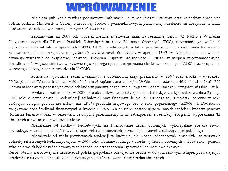 Niniejsza publikacja zawiera podstawowe informacje na temat Budżetu Państwa oraz wydatków obronnych Polski, budżetu Ministerstwa Obrony Narodowej, śro