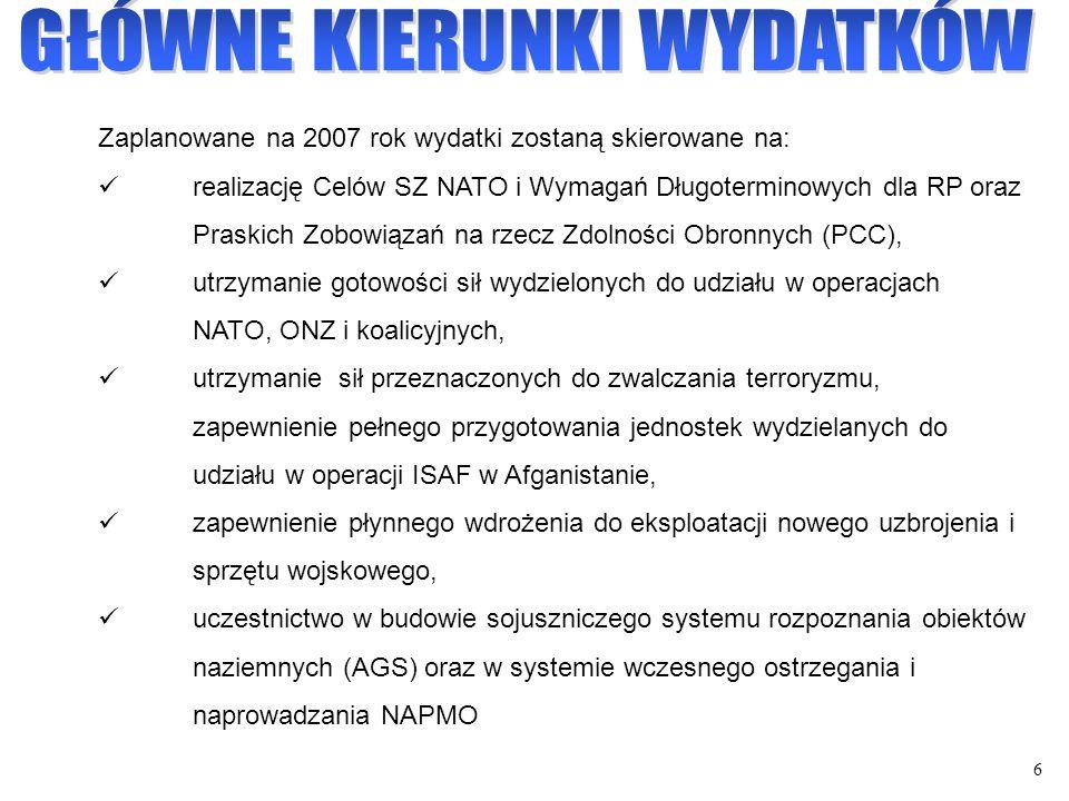 6 Zaplanowane na 2007 rok wydatki zostaną skierowane na: realizację Celów SZ NATO i Wymagań Długoterminowych dla RP oraz Praskich Zobowiązań na rzecz