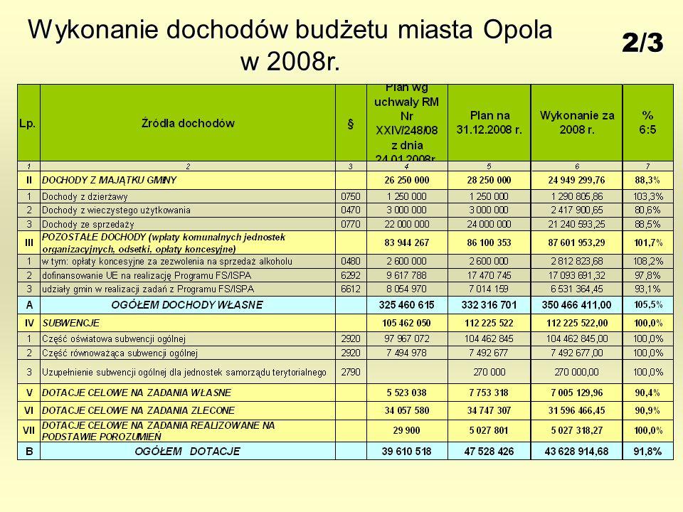 Wykonanie dochodów budżetu miasta Opola w 2008r. 2/3