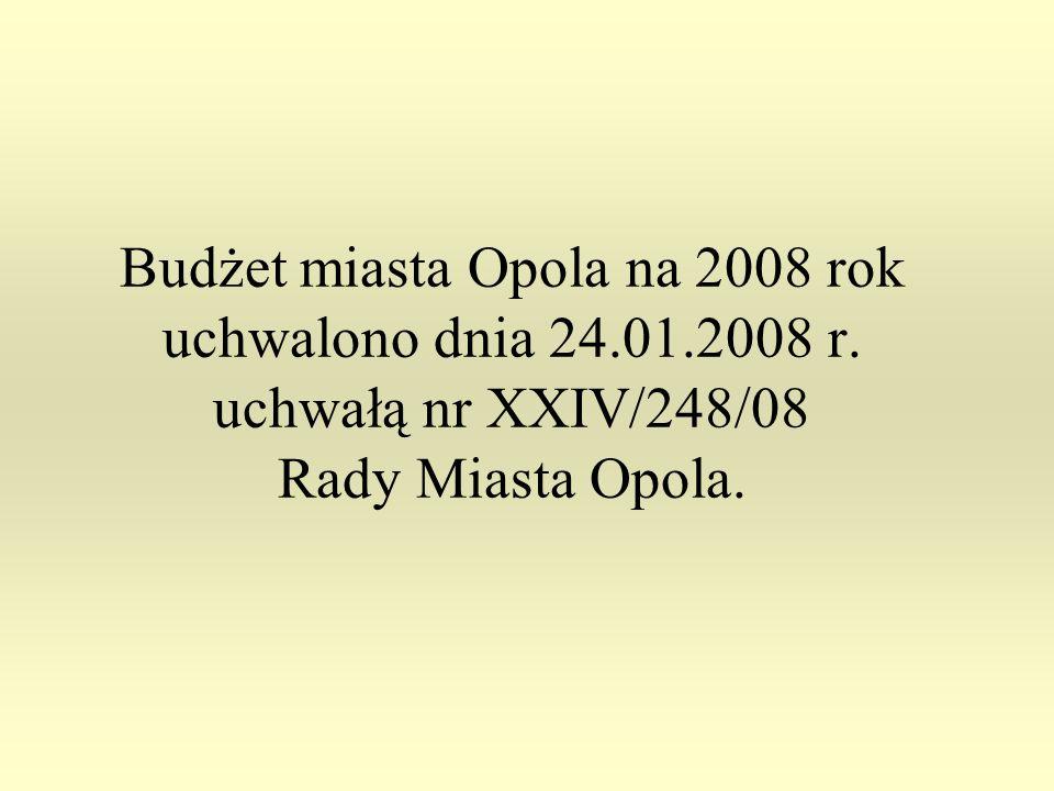 Budżet miasta Opola na 2008 rok uchwalono dnia 24.01.2008 r.