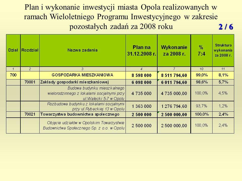 Plan i wykonanie inwestycji miasta Opola realizowanych w ramach Wieloletniego Programu Inwestycyjnego w zakresie pozostałych zadań za 2008 roku 2 / 6