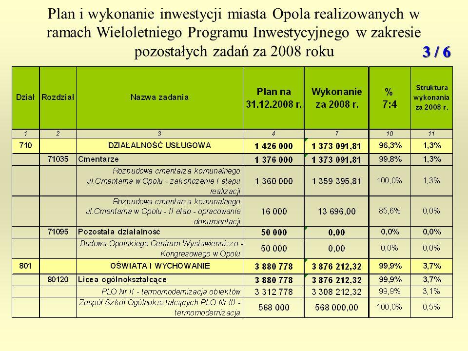 Plan i wykonanie inwestycji miasta Opola realizowanych w ramach Wieloletniego Programu Inwestycyjnego w zakresie pozostałych zadań za 2008 roku 3 / 6