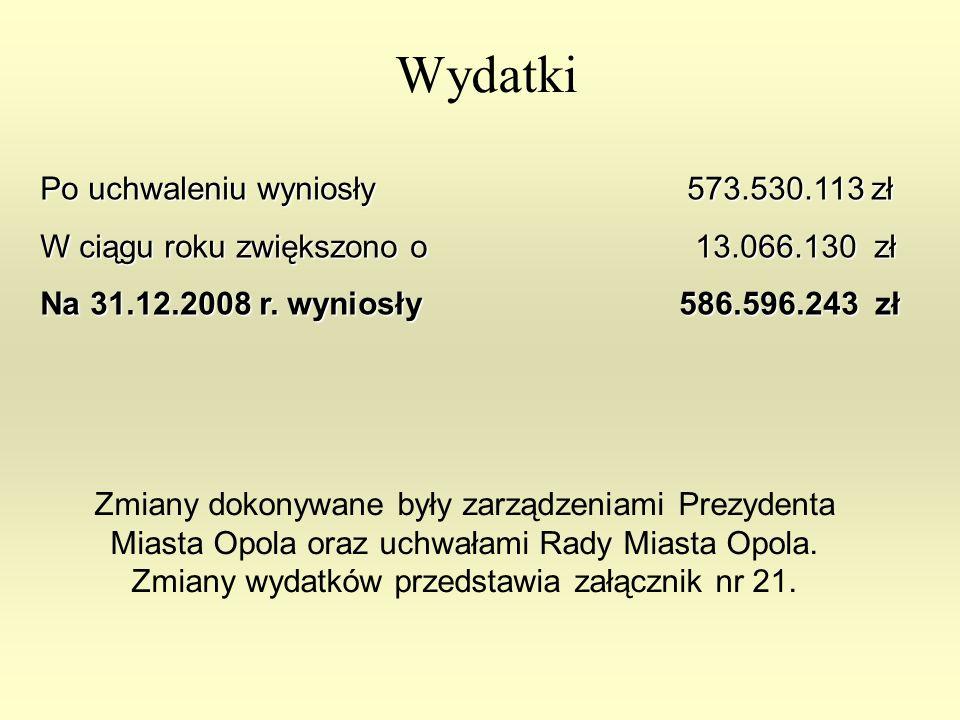 Wydatki Zmiany dokonywane były zarządzeniami Prezydenta Miasta Opola oraz uchwałami Rady Miasta Opola.