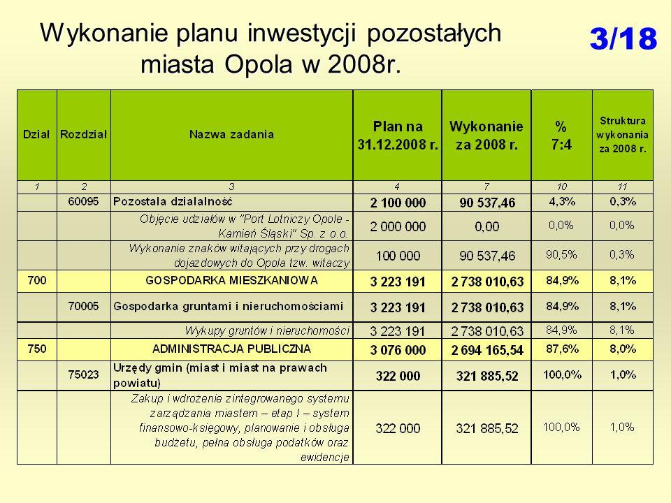 Wykonanie planu inwestycji pozostałych miasta Opola w 2008r. 3/18
