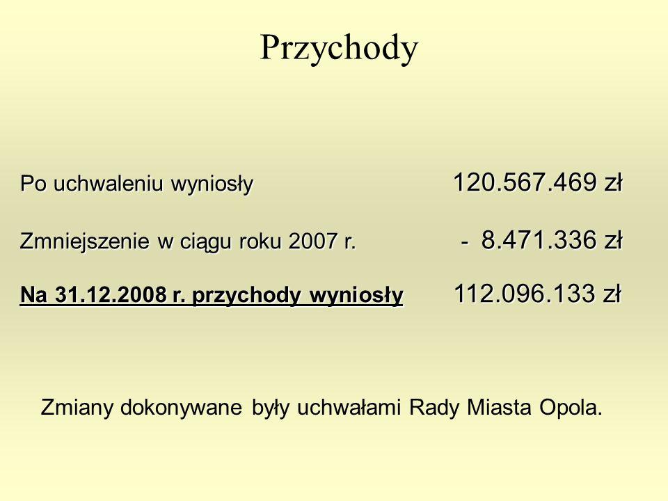Przychody Po uchwaleniu wyniosły 120.567.469 zł Zmniejszenie w ciągu roku 2007 r.