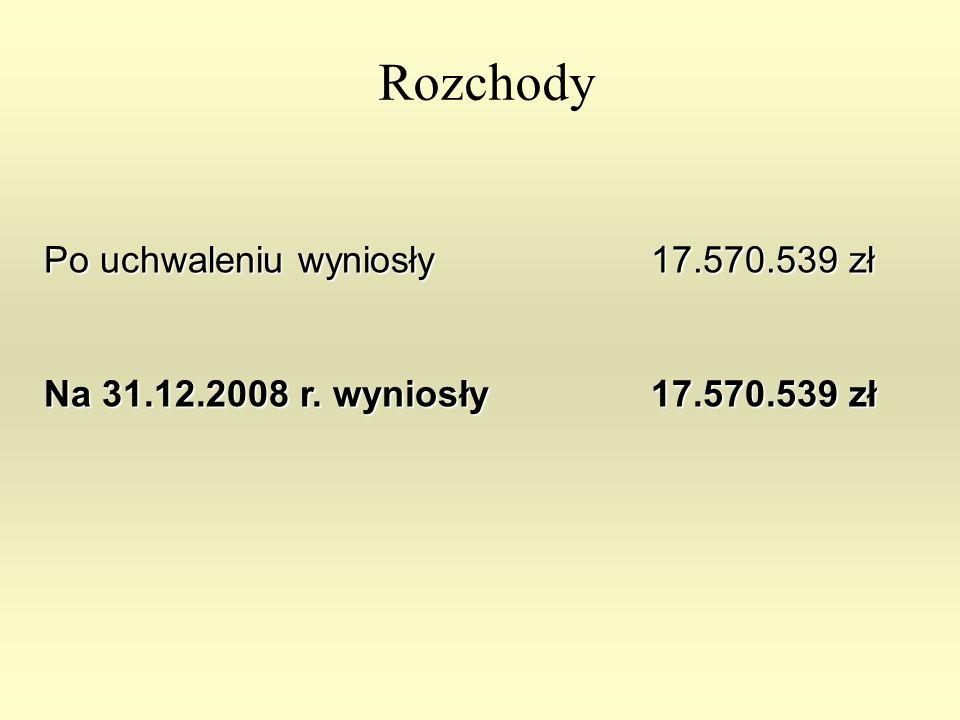 Rozchody Po uchwaleniu wyniosły 17.570.539 zł Na 31.12.2008 r. wyniosły 17.570.539 zł