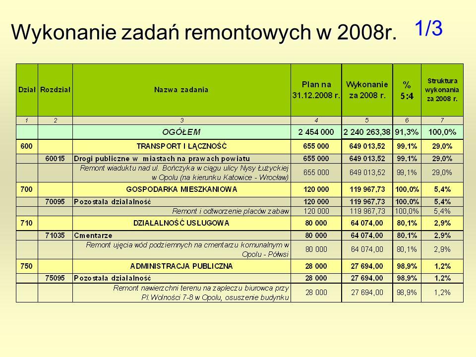 Wykonanie zadań remontowych w 2008r. 1/3