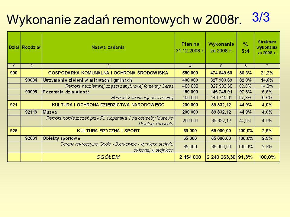 Wykonanie zadań remontowych w 2008r. 3/3