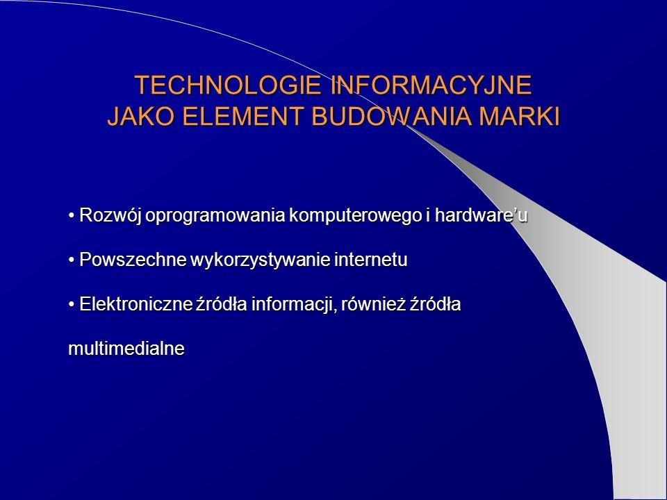 TECHNOLOGIE INFORMACYJNE JAKO ELEMENT BUDOWANIA MARKI Rozwój oprogramowania komputerowego i hardwareu Rozwój oprogramowania komputerowego i hardwareu