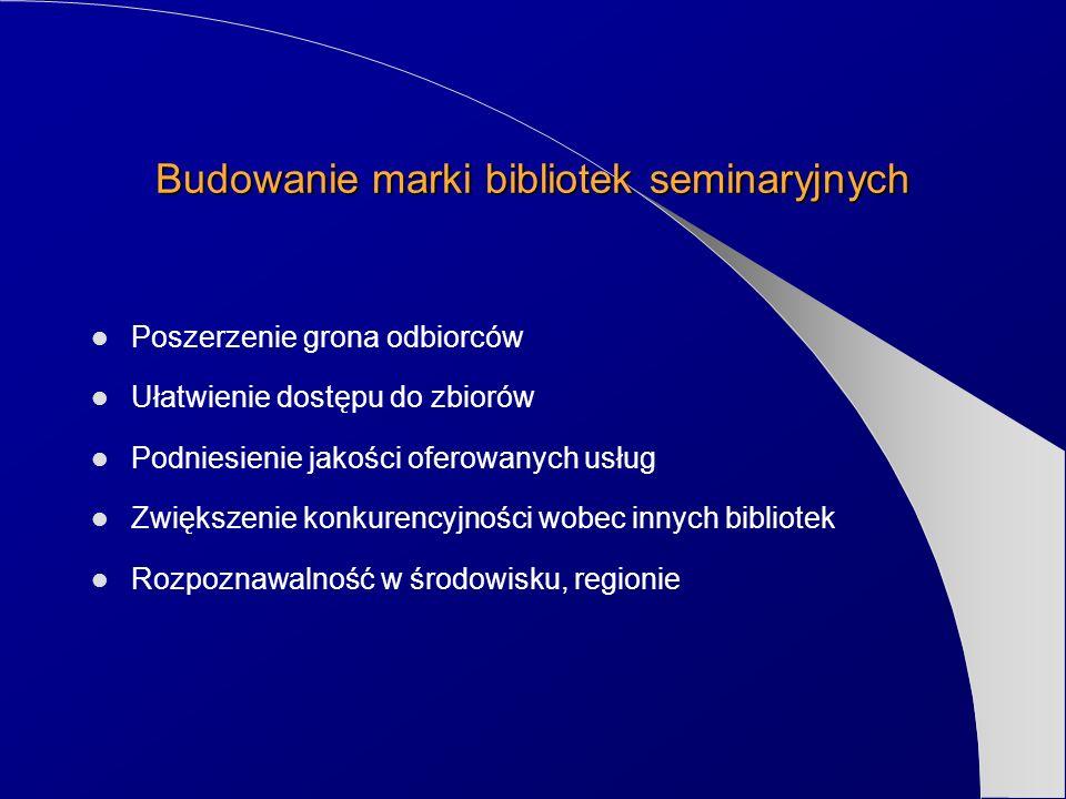 Budowanie marki bibliotek seminaryjnych Poszerzenie grona odbiorców Ułatwienie dostępu do zbiorów Podniesienie jakości oferowanych usług Zwiększenie k