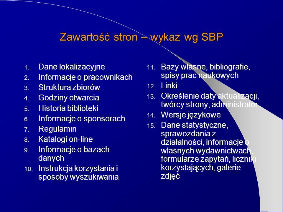 Zawartość stron – wykaz wg SBP 1. Dane lokalizacyjne 2. Informacje o pracownikach 3. Struktura zbiorów 4. Godziny otwarcia 5. Historia biblioteki 6. I