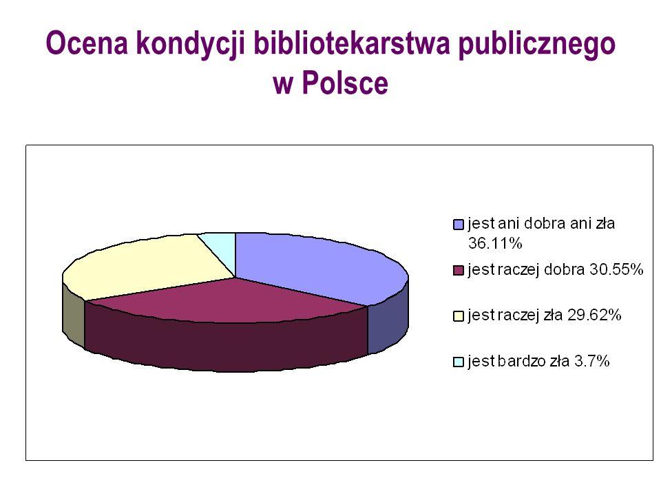 Ocena kondycji bibliotekarstwa publicznego w Polsce