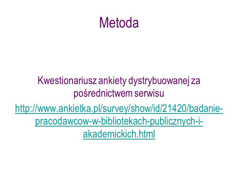 Metoda Kwestionariusz ankiety dystrybuowanej za pośrednictwem serwisu http://www.ankietka.pl/survey/show/id/21420/badanie- pracodawcow-w-bibliotekach-publicznych-i- akademickich.html