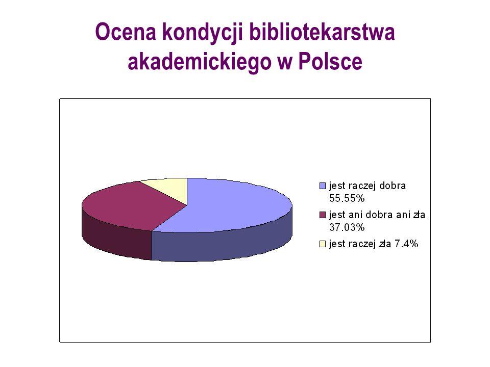 Ocena kondycji bibliotekarstwa akademickiego w Polsce