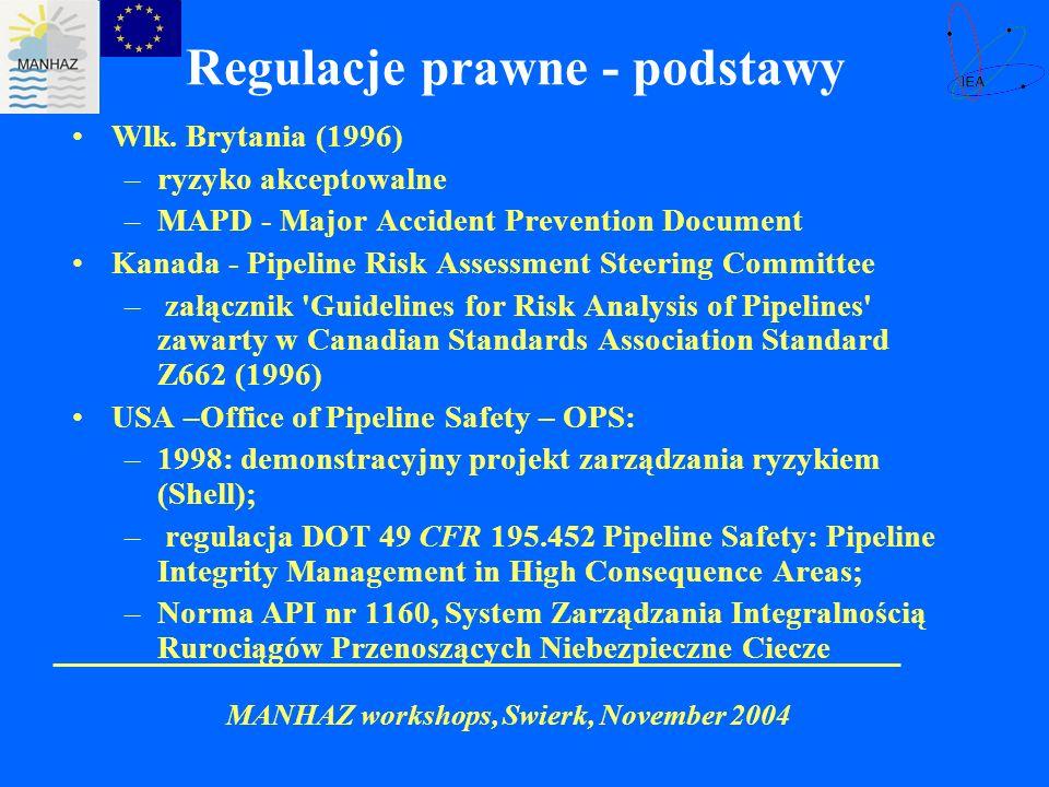 MANHAZ workshops, Swierk, November 2004 proces wspomagania decyzji dla zarządzania kompleksowego, zaimplementowany jako program, zintegrowany przez określone role i zakres odpowiedzialności w operacje dzień po dniu, konserwacje, zarządzanie inżynierią oraz zgodne z przepisami decyzje operatora Zarządzanie ryzykiem zdefiniowano przez Office of Pipeline Safety (USA) jako: