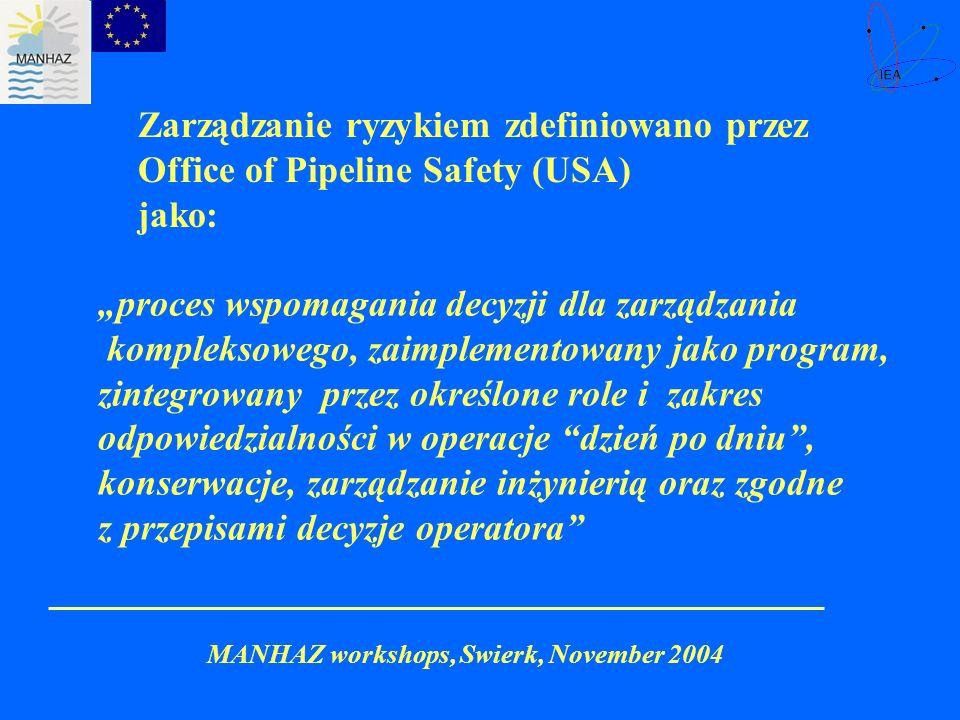 MANHAZ workshops, Swierk, November 2004 Zobowiązania operatora (1) proaktywne działania w zakresie identyfikowania, analizowania i zarządzania ryzykiem związanym z eksploatacją rurociągu i powiązanymi z nim zasobami technicznymi – wdrożenie spójnego Systemu Zarządzania Bezpieczeństwem (SZB) z jego kluczowym elementem – Programem Działań dla Zachowania Integralności Systemu Rurociągu (PDZISR),