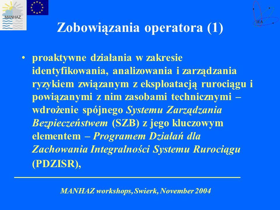 MANHAZ workshops, Swierk, November 2004 Programy mające udział w modelu oceny ryzyka PDZISR (3) Analiza raportów dotyczących prowadzonych wykopów związanych z działalnością stron trzecich Analiza inspekcji miejsc krzyżowania się rurociągu z obiektami liniowymi stron trzecich Analiza danych systemu zabezpieczenia katodowego Analiza zmęczeniowa metalu i zapisów dotyczących falowania ciśnienia Ocena niezawodności eksploatacji (ONE)