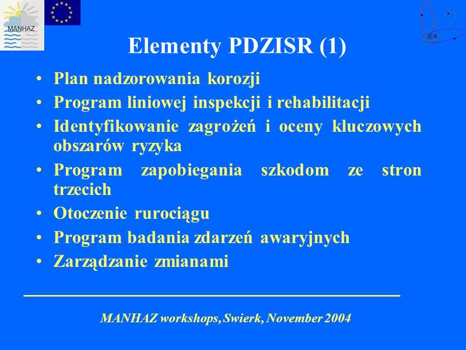 MANHAZ workshops, Swierk, November 2004 Elementy PDZISR (2) Program kontroli warstwy przykrycia rurociągu Program analizy i nadzory zmęczenia Analiza minimalizacji ryzyka w oparciu o scenariusze zdarzeń awaryjnych Unikanie nieprawidłowych operacji Pomiary osiągania celów PDZISR