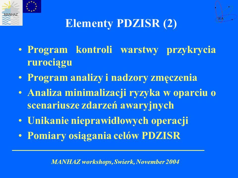 MANHAZ workshops, Swierk, November 2004 Mierzenie osiągów PDZISR – kryteria specyficzne plan zarządzania korozją: wyniki badań tłokami inteligentnymi program kontroli warstwy przykrycia: liczba, typ i lokalizacja szkód spowodowanych przez strony trzecie program zapobiegania szkodom: liczba szkód spowodowanych przez strony trzecie uzyskane za pomocą systemu one-call