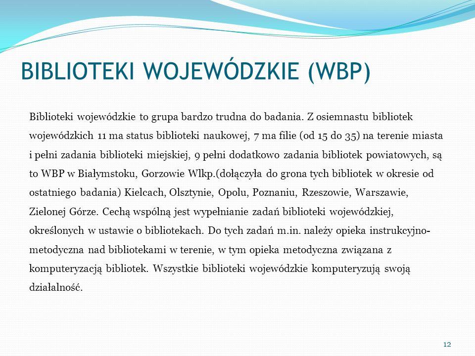 BIBLIOTEKI WOJEWÓDZKIE (WBP) Biblioteki wojewódzkie to grupa bardzo trudna do badania. Z osiemnastu bibliotek wojewódzkich 11 ma status biblioteki nau