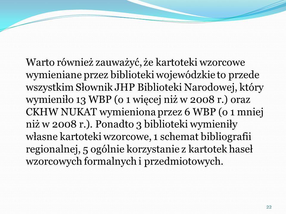 Warto również zauważyć, że kartoteki wzorcowe wymieniane przez biblioteki wojewódzkie to przede wszystkim Słownik JHP Biblioteki Narodowej, który wymi