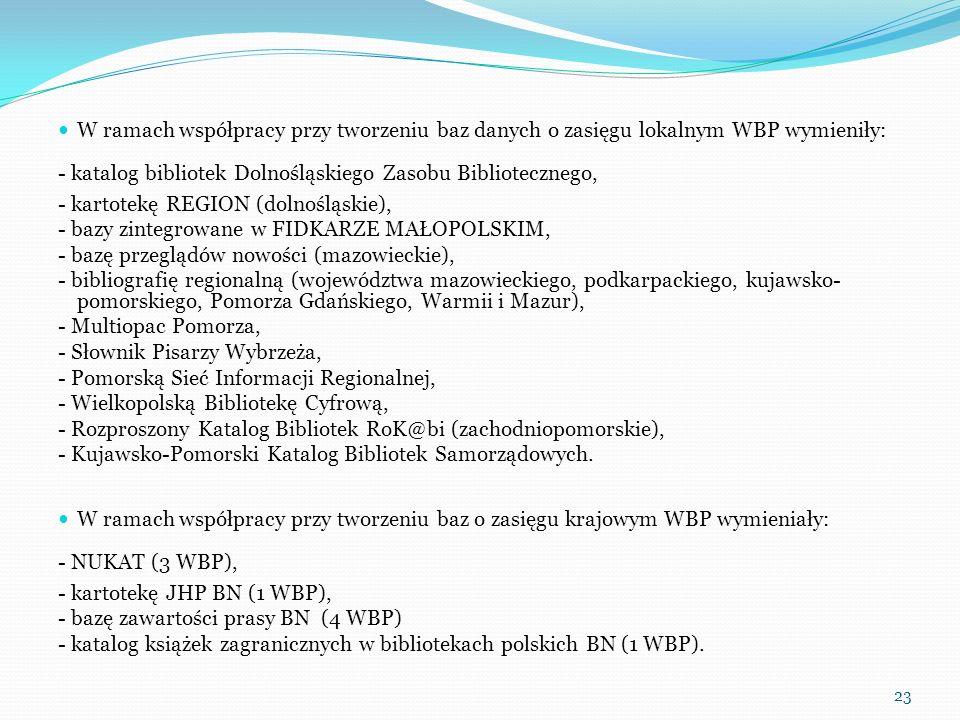 W ramach współpracy przy tworzeniu baz danych o zasięgu lokalnym WBP wymieniły: - katalog bibliotek Dolnośląskiego Zasobu Bibliotecznego, - kartotekę