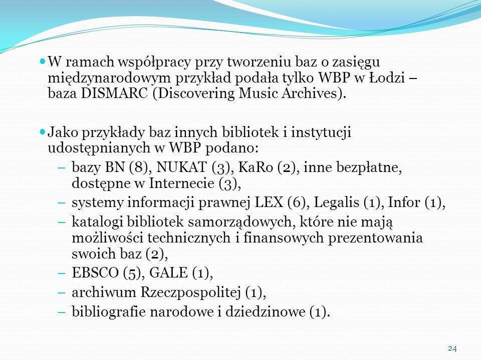 W ramach współpracy przy tworzeniu baz o zasięgu międzynarodowym przykład podała tylko WBP w Łodzi – baza DISMARC (Discovering Music Archives). Jako p