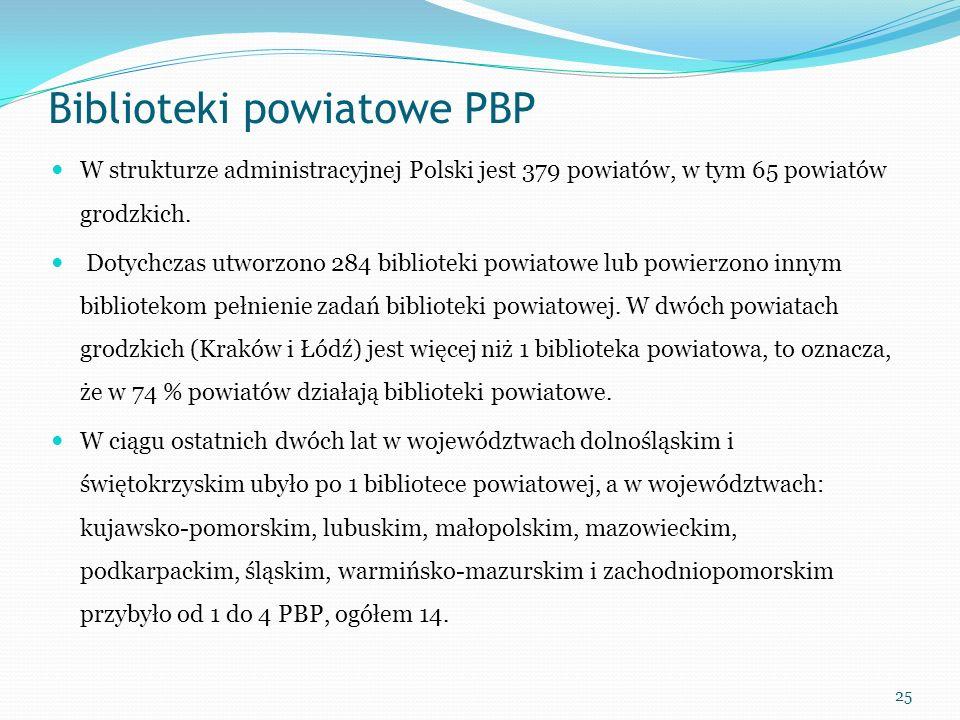 Biblioteki powiatowe PBP W strukturze administracyjnej Polski jest 379 powiatów, w tym 65 powiatów grodzkich. Dotychczas utworzono 284 biblioteki powi