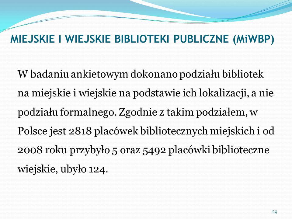 MIEJSKIE I WIEJSKIE BIBLIOTEKI PUBLICZNE (MiWBP) W badaniu ankietowym dokonano podziału bibliotek na miejskie i wiejskie na podstawie ich lokalizacji,
