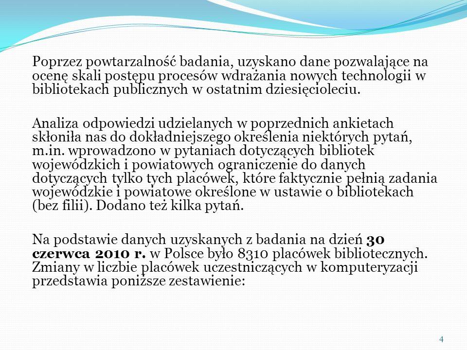 Biblioteki powiatowe PBP W strukturze administracyjnej Polski jest 379 powiatów, w tym 65 powiatów grodzkich.