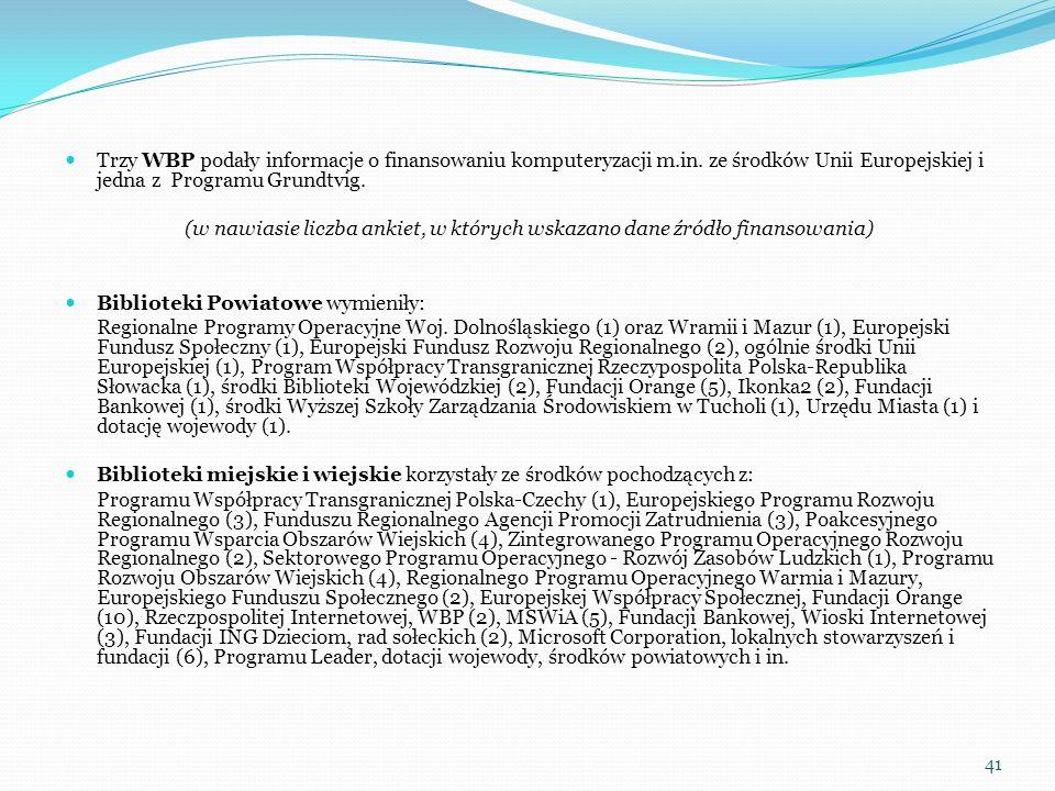 Trzy WBP podały informacje o finansowaniu komputeryzacji m.in. ze środków Unii Europejskiej i jedna z Programu Grundtvig. (w nawiasie liczba ankiet, w
