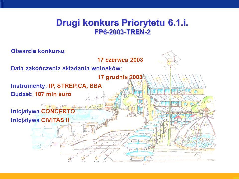 Drugi konkurs Priorytetu 6.1.i.