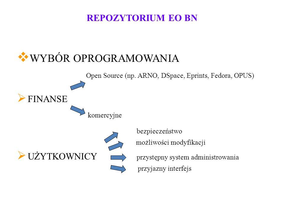 REPOZYTORIUM EO BN WYBÓR OPROGRAMOWANIA Open Source (np.
