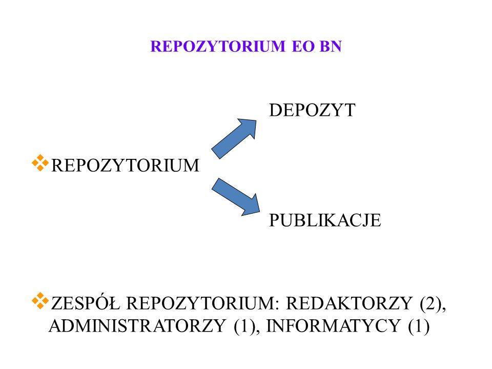 DEPOZYT REPOZYTORIUM PUBLIKACJE ZESPÓŁ REPOZYTORIUM: REDAKTORZY (2), ADMINISTRATORZY (1), INFORMATYCY (1)