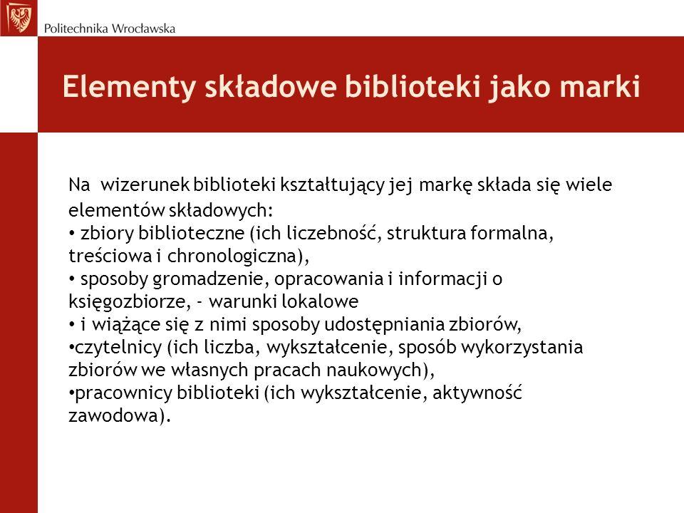 Elementy składowe biblioteki jako marki Na wizerunek biblioteki kształtujący jej markę składa się wiele elementów składowych: zbiory biblioteczne (ich