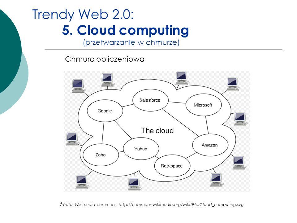 Trendy Web 2.0: 5. Cloud computing (przetwarzanie w chmurze) Chmura obliczeniowa Źródło: Wikimedia commons, http://commons.wikimedia.org/wiki/File:Clo