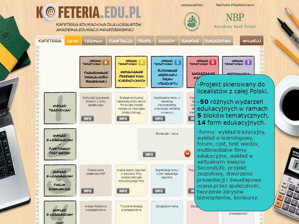 Kafeteria -Projekt skierowany do licealistów z całej Polski. -50 różnych wydarzeń edukacyjnych w ramach 5 bloków tematycznych, 14 form edukacyjnych. -
