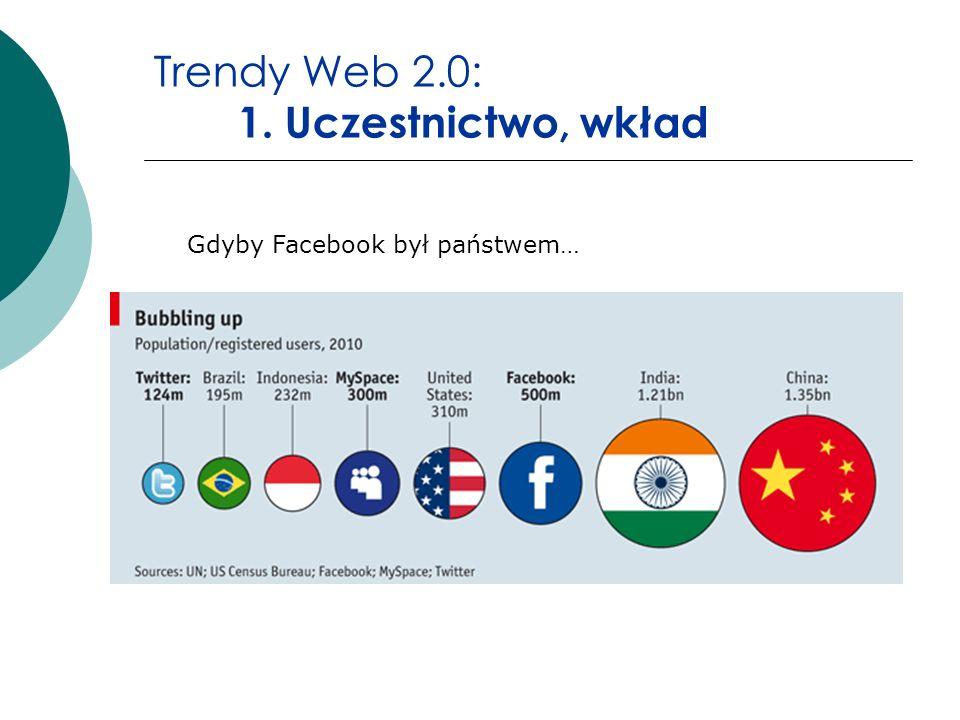 Trendy Web 2.0: 1.Uczestnictwo, wkład portale społecznościowe folksonomia (ang.