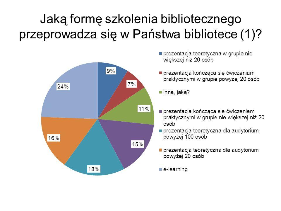 Jaką formę szkolenia bibliotecznego przeprowadza się w Państwa bibliotece (1)