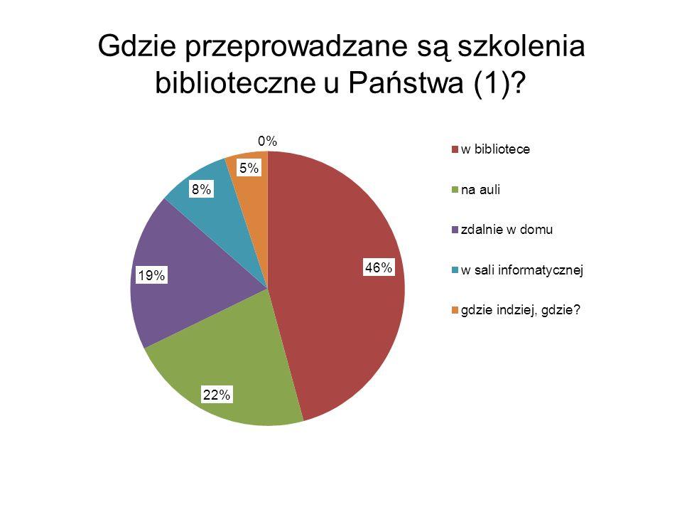 Gdzie przeprowadzane są szkolenia biblioteczne u Państwa (1)