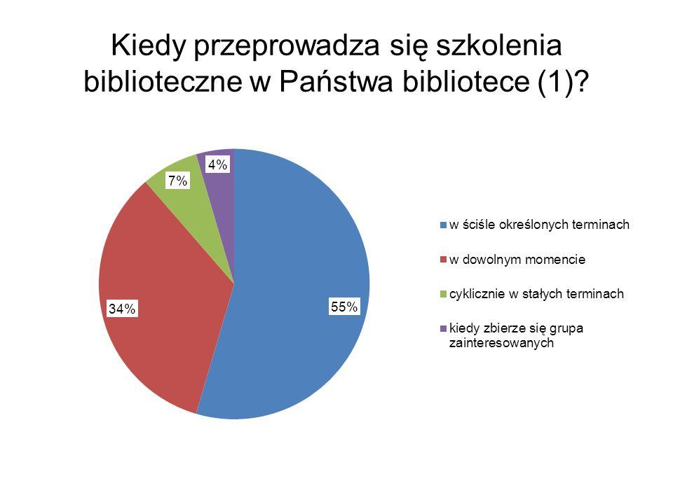 Kiedy przeprowadza się szkolenia biblioteczne w Państwa bibliotece (1)