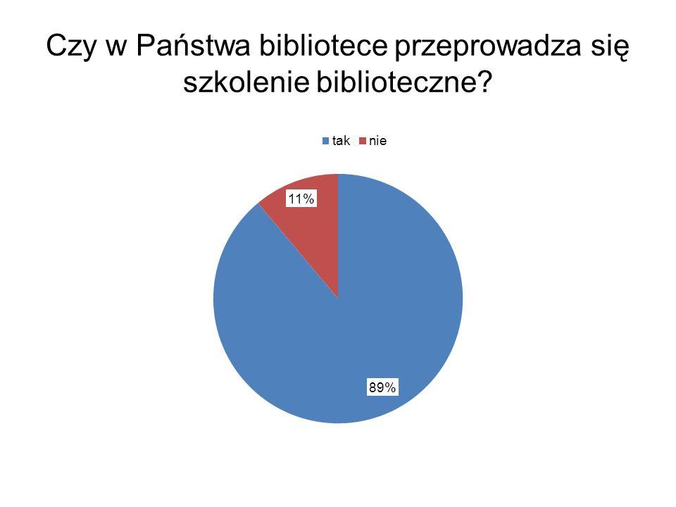 Gdzie przeprowadzane są szkolenia biblioteczne u Państwa (1)?