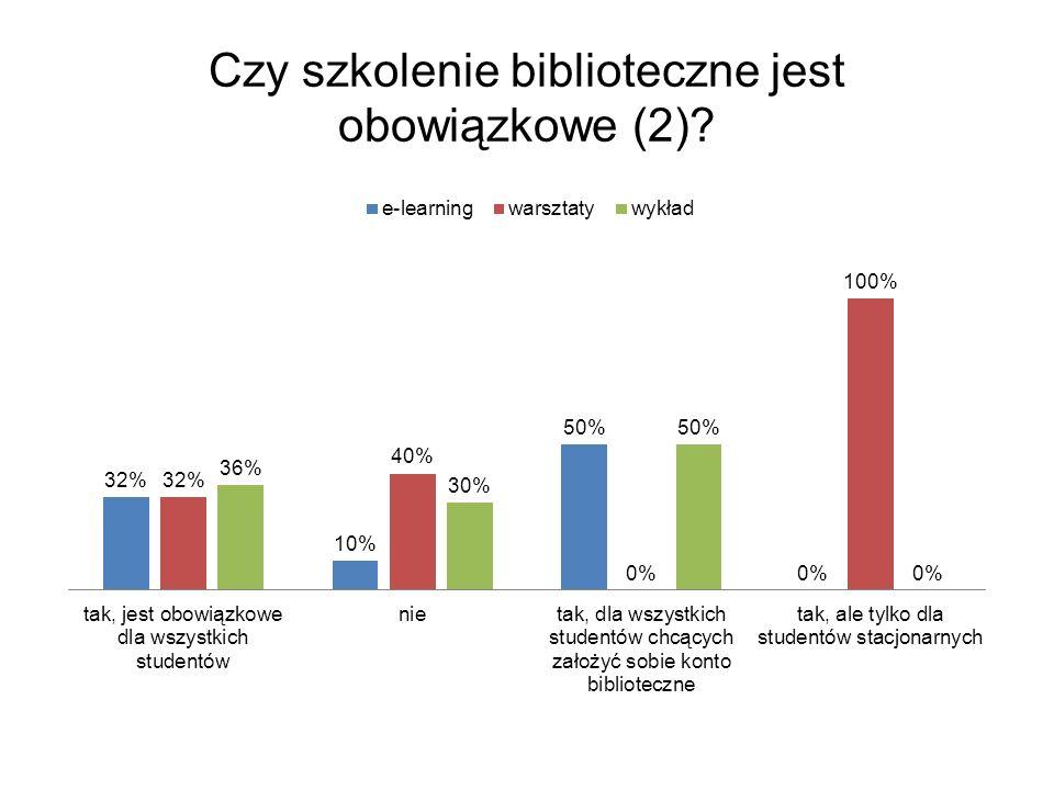 Kiedy przeprowadza się szkolenia biblioteczne w Państwa bibliotece (1)?