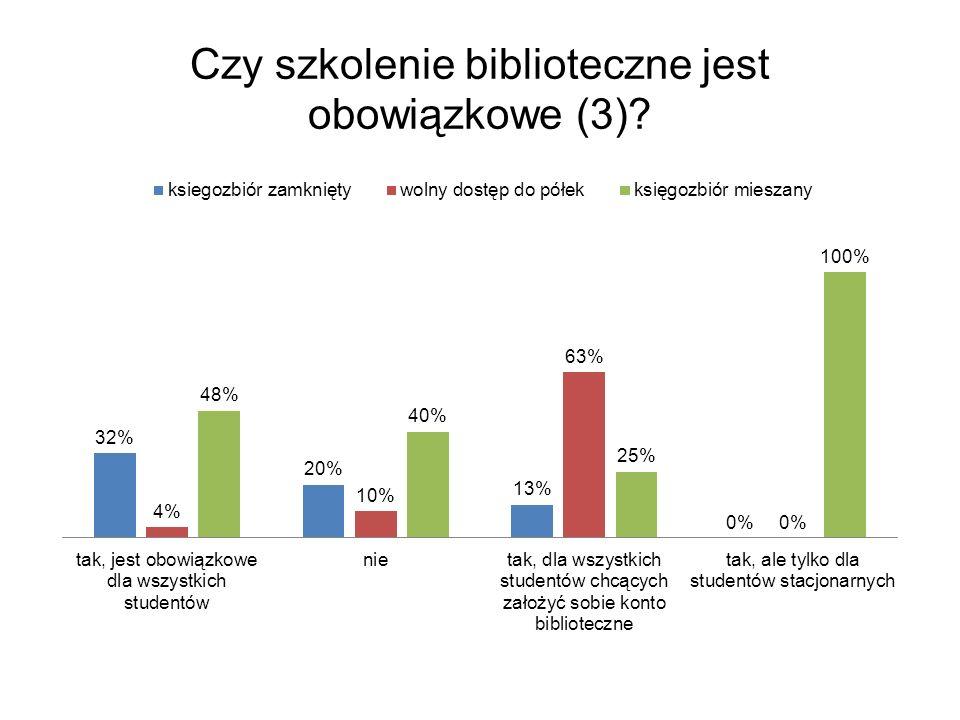 Kiedy przeprowadza się szkolenia biblioteczne w Państwa bibliotece (2)?