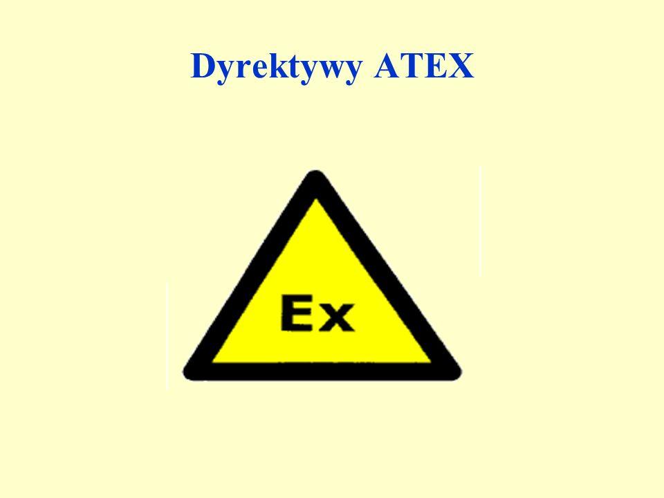 Dyrektywy ATEX