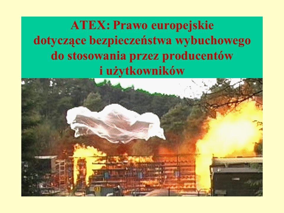 ATEX: Prawo europejskie dotyczące bezpieczeństwa wybuchowego do stosowania przez producentów i użytkowników