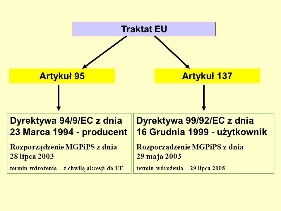 Dyrektywa 94/9/EC z dnia 23 Marca 1994 - producent Rozporządzenie MGPiPS z dnia 28 lipca 2003 termin wdrożenia – z chwilą akcesji do UE Traktat EU Art