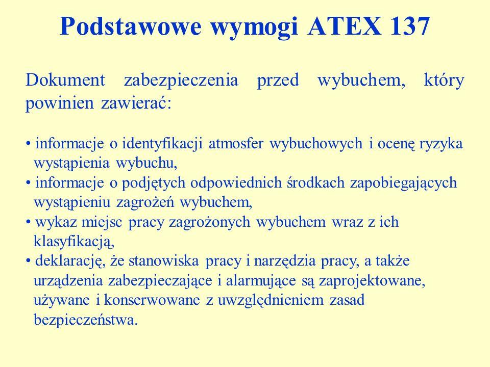 Podstawowe wymogi ATEX 137 Dokument zabezpieczenia przed wybuchem, który powinien zawierać: informacje o identyfikacji atmosfer wybuchowych i ocenę ry